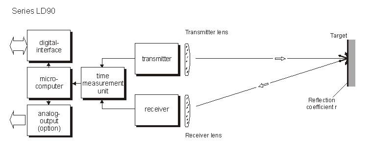 laser diode working principle pdf